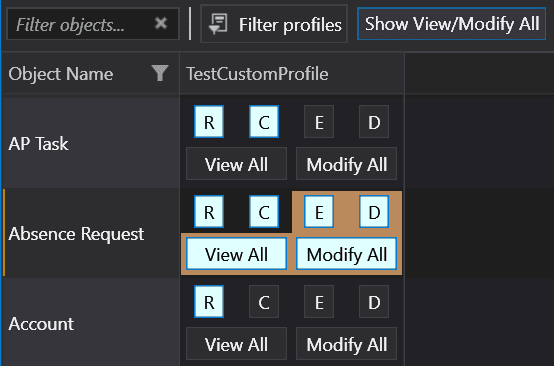 Displaying and configuring View All and Modify All permissions for Salesforce Objects